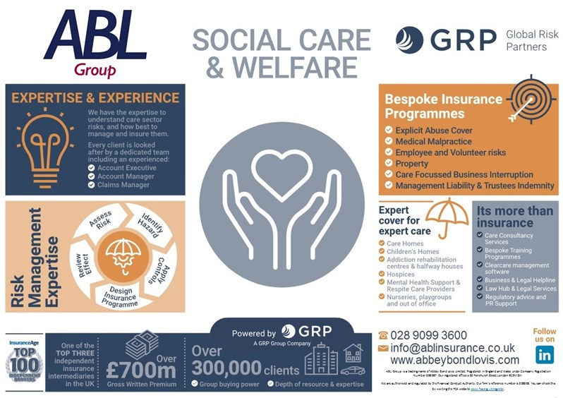 ABL Group Care and Social Welfare Sector Insurance Infographic